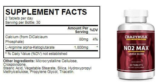 Ingredients in NO2-MAX