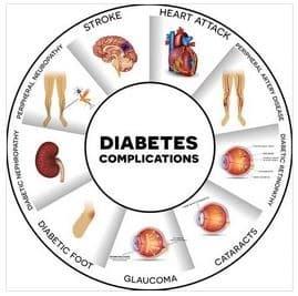 Arthritis and Diabetes