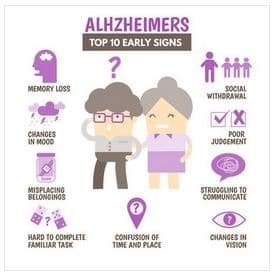 Parkinson's and Alzheimer's