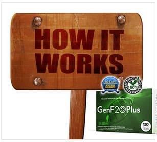 How it Genf20Plus Work